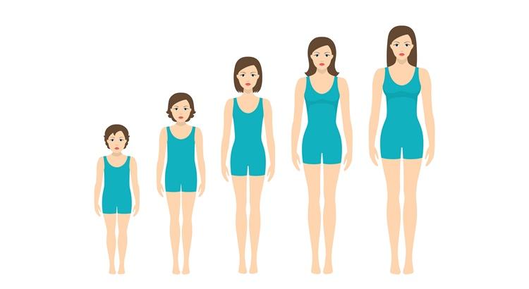 Заговор на рост тела