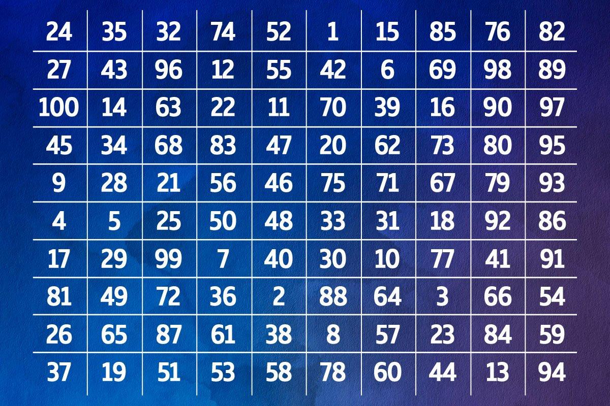 таблица желаний с ответами цифры